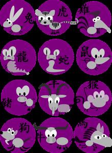 Chinesisches Horoskop, man unterscheidet hier 12 Tierzeichen, abhängig vom Geburtstag mit unterschiedlichen Persönlichkeiten.