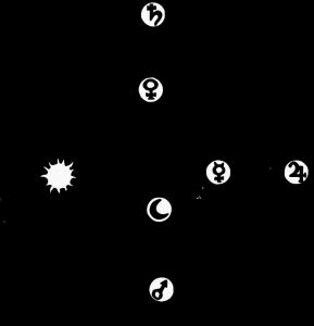 Planetensymbole, in ihnen lassen sich einfache geometrische Formen entdecken die bestimmte Bedeutungen haben.