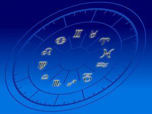 Die vier Elemente sind auf die 4 Quadranten gleichmäßig verteilt.