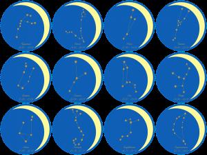 Das Sternzeichen hat Einfluss auf die Partnerschaft.