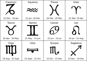 Jedes Sternzeichen hat für sich typische charakterliche Eigenschaften.